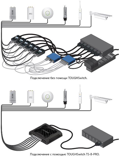toughswitch connection overview.