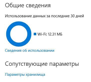 Окно статистики использование данных в Windows 10.