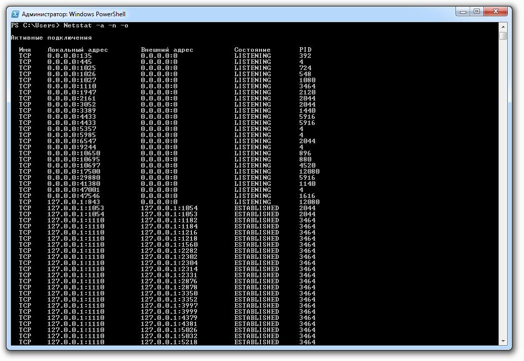 просмотр статуса сетевых портов ОС Windows стандартными средствами Netstat -a -n -o