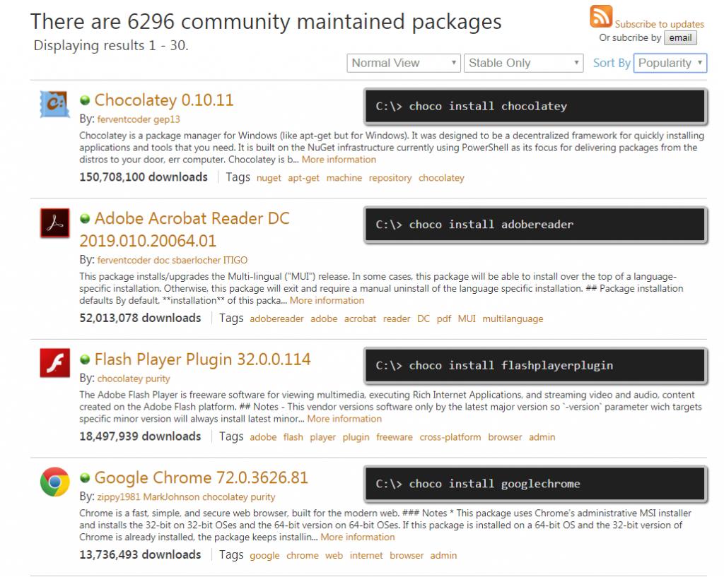 Почти 6300 дистрибутивов программного обеспечения содержит менеджер пакетов chocolatey