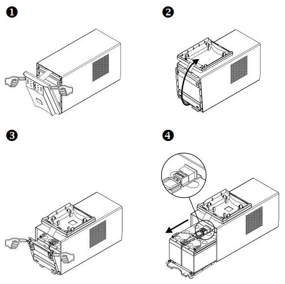 Как разобрать ИБП UPS 750VA Smart APC для заменый аккумуляторных батарей